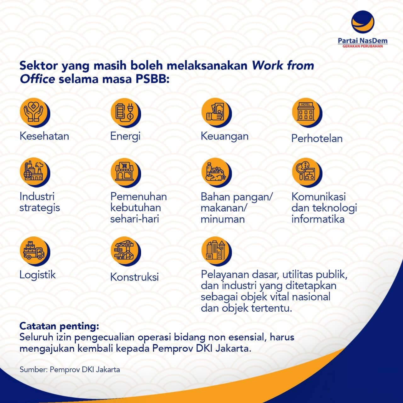 11 Sektor Work From Office
